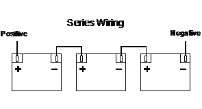 atlantis solar generator rh atlantissolar com Wiring Lights in Series Wiring Receptacles in Parallel Diagram