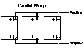 Wiring diagram for 3 12 volt batteries in series wiring diagram wiring 3 12v batteries in parallel wire center u2022 rh moffmall co rv inverter wiring diagram asfbconference2016 Choice Image